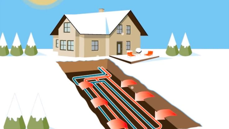 25 Best Ideas About Geothermal Energy On Pinterest Heat
