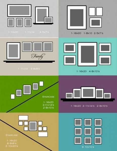 Designers Secrets: How To Group Pictures | Coco Design | Funky & Quirky Home Accessories & Homeware