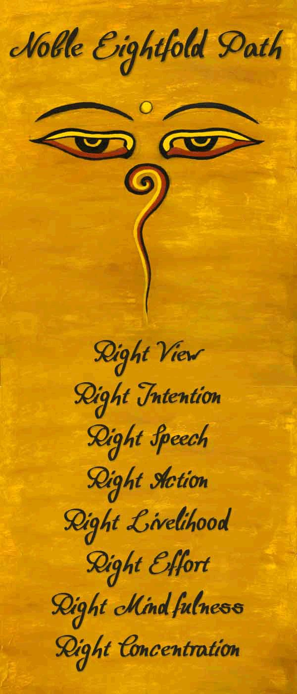 buddhist view on abortion essays