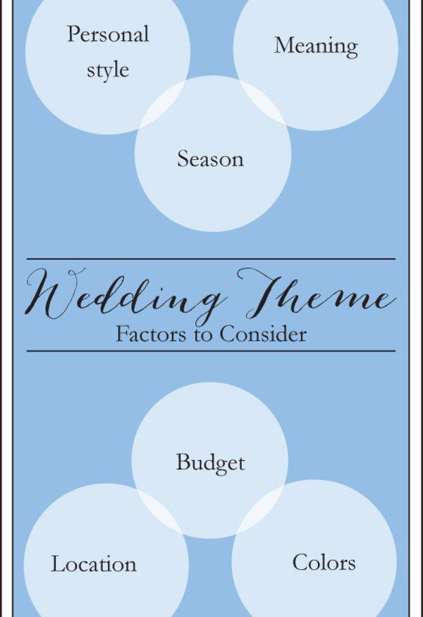 How to choose your wedding theme described on Borrowed and Blue // #weddingdesign #weddingtheme #diy