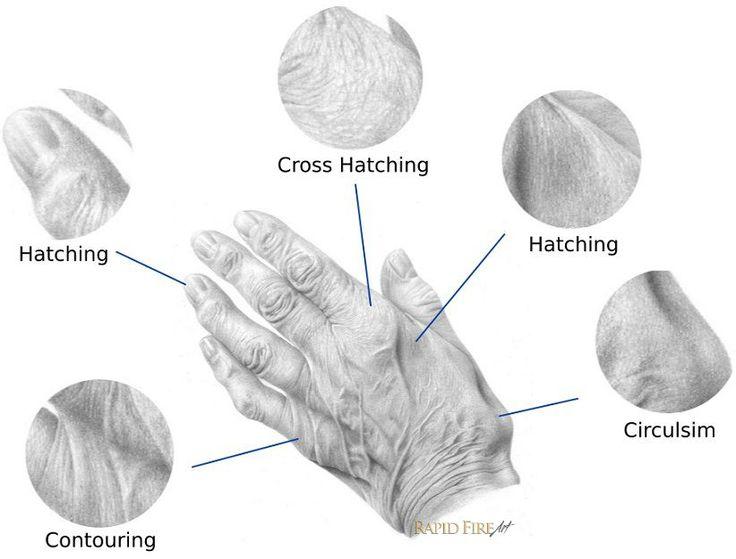 Shading Techniques Closeup RFA