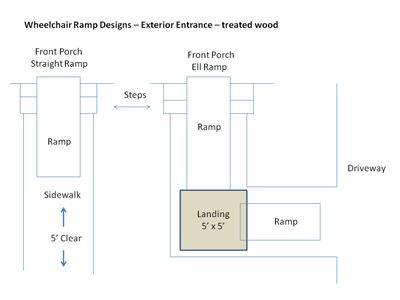exterior-wheelchair-ramp-designs