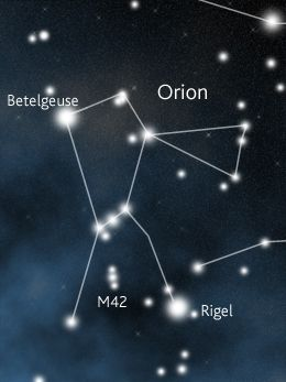 Orion | planetariet.dk