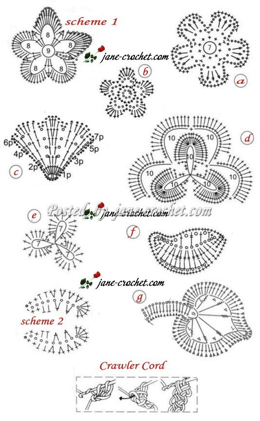 Crochet Lace Patterns Online : 25+ best Irish lace ideas on Pinterest Irish crochet ...