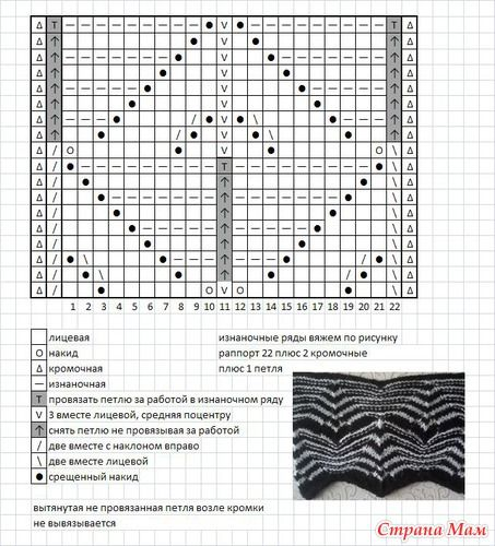 1305 best missoni pattern images on pinterest missoni knit 4 5 knitting stitchesknitting chartsknitting patternsmissonicrosswordpointsknit crochetpatronesloom knit dt1010fo