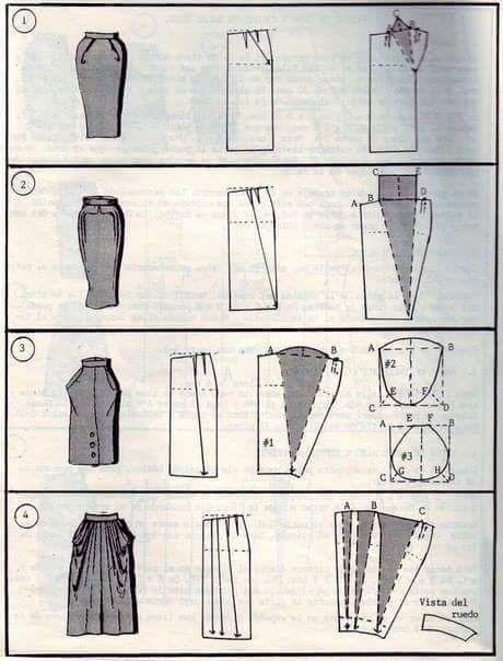 patrones de faldas…