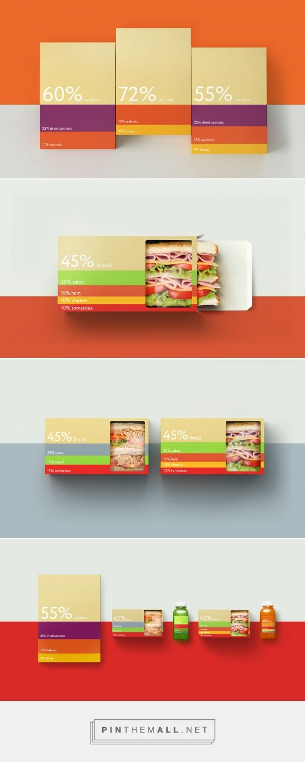 SimpleFood packaging design concept by Wunderbar - http://www.packagingoftheworld.com/2017/12/simplefood.html
