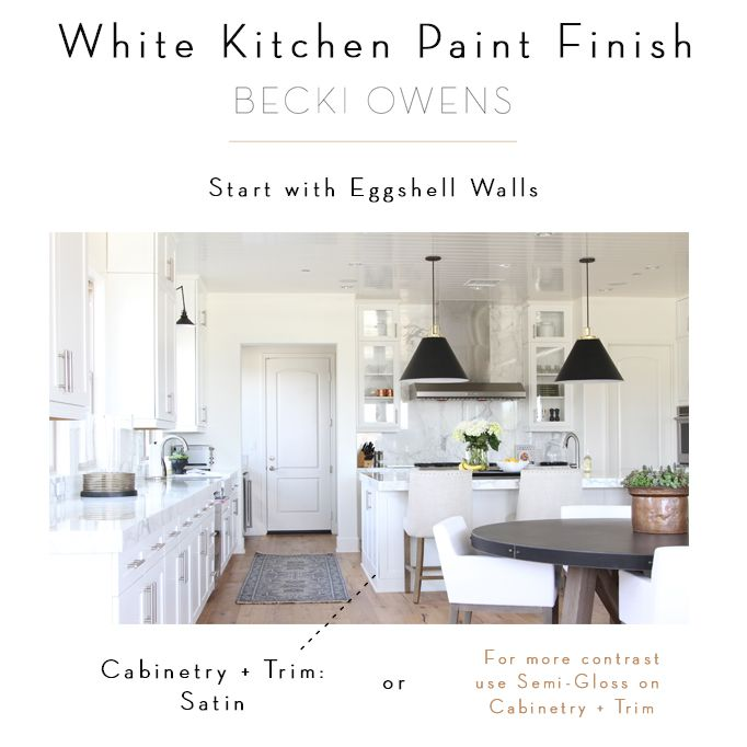 BECKI OWENS- Q+A Choosing Paint Finish. Visit The Blog For