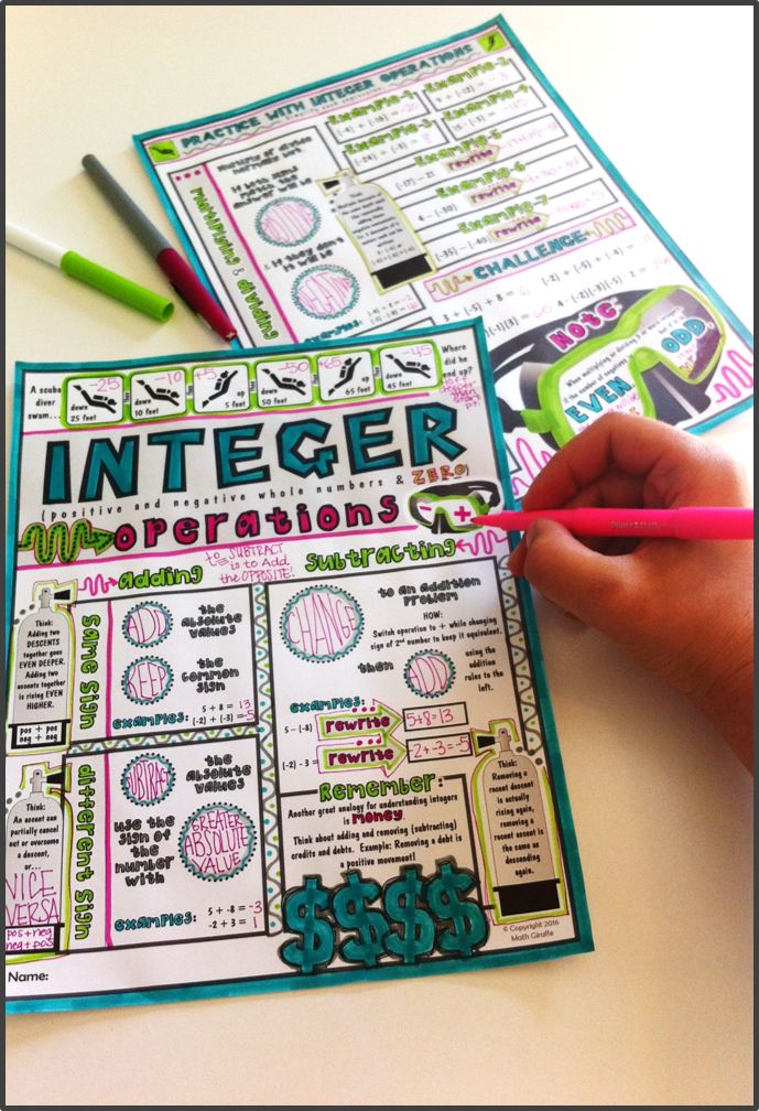 "Operations with Integers (Add, Subtract, Multiply, & Divide Negative Numbers) - Brain friendly ""Doodle Note"" set!  Activates both sides of the student brain in math class for memory, retention, and focus!"