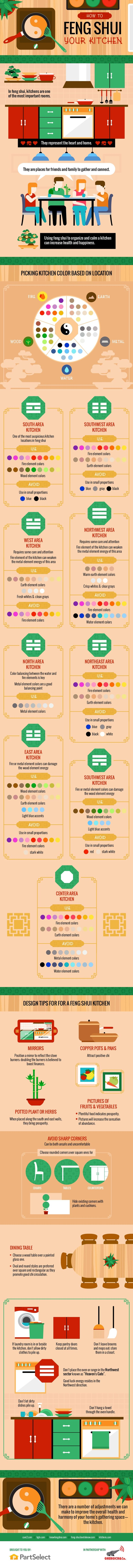 Your kitchen has a unique energy. Learn some guidelines for using feng shui principles where you cook!