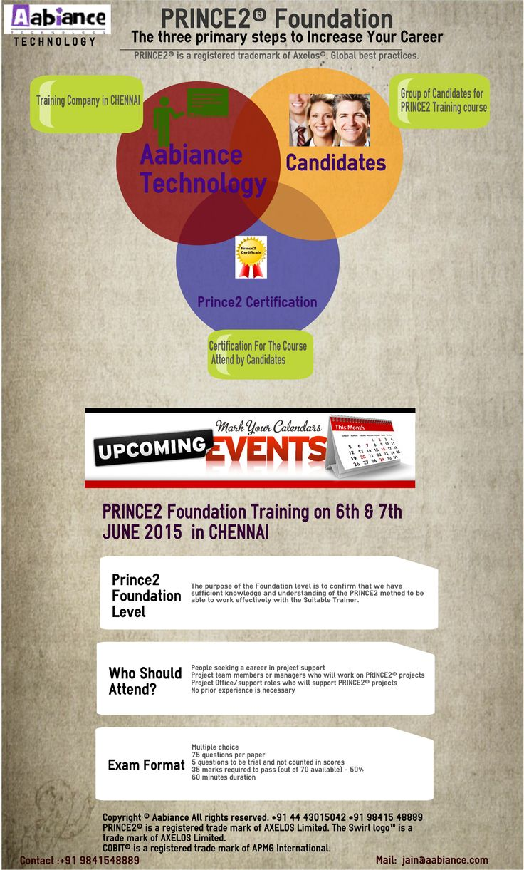 14 best itil foundation images on pinterest foundation prince2 foundation events in chennai 1betcityfo Gallery