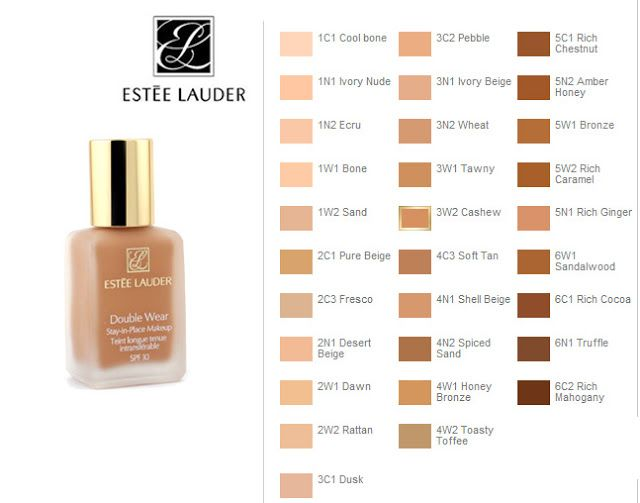 ESTEE LAUDER Double Wear Foundation Review and swatches