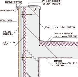 施工事例|鉄骨造・RC造用途(S造・RC造)|ネオマフォーム|旭化成の断熱材【旭化成建材の断熱材紹介サイト】