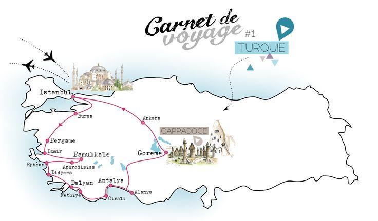Road-trip en Turquie