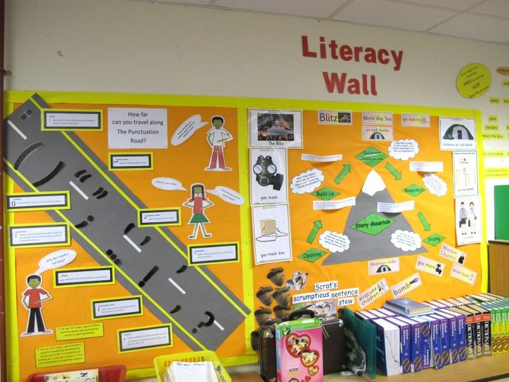 Classroom Layout ~ Literacy working wall picture only
