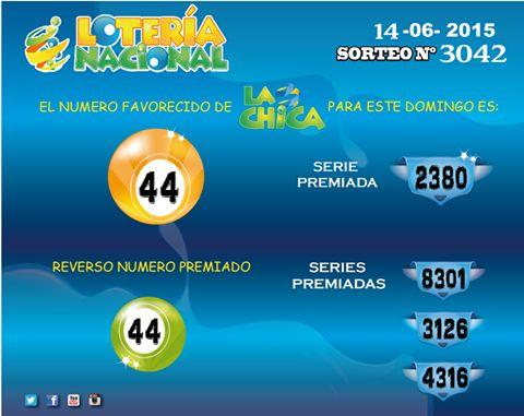 Resultados sorteo Loteria La Chica Nro. 3042 del domingo 14 de Junio 2015.