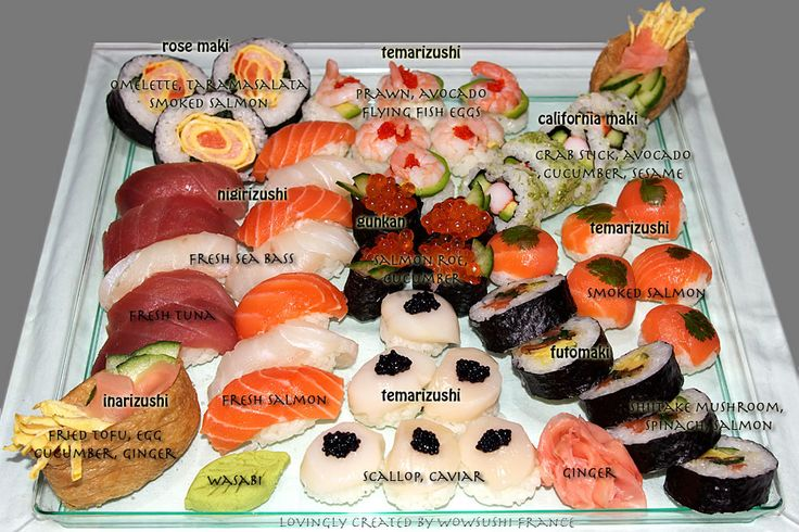 for Sushi fish names