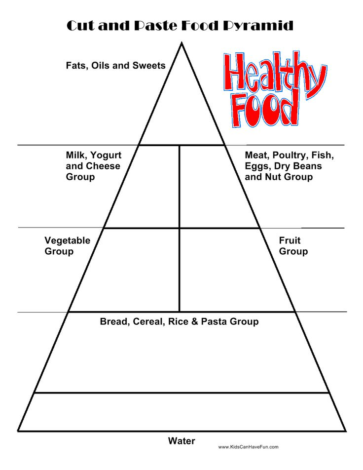 Cut and Paste Food Pyramid. Kids cut out food choices and paste them into the correct Healthy Food category http://www.kidscanhavefun.com/cut-paste-activities.htm #healthyfood #kidslunches #kidsactivities