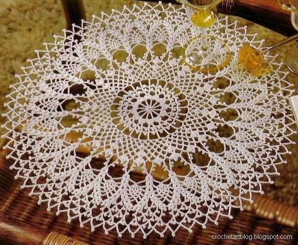 Simplemente vinculado la observaciòn de patrones y usando bellos hilados de algodòn