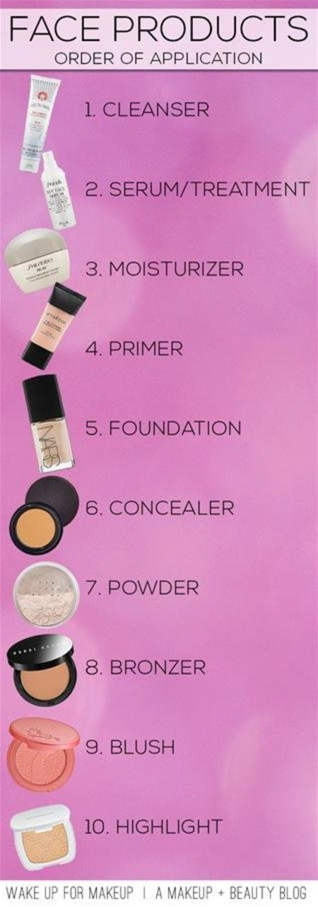 Order of applying Makeup & Skincare products!