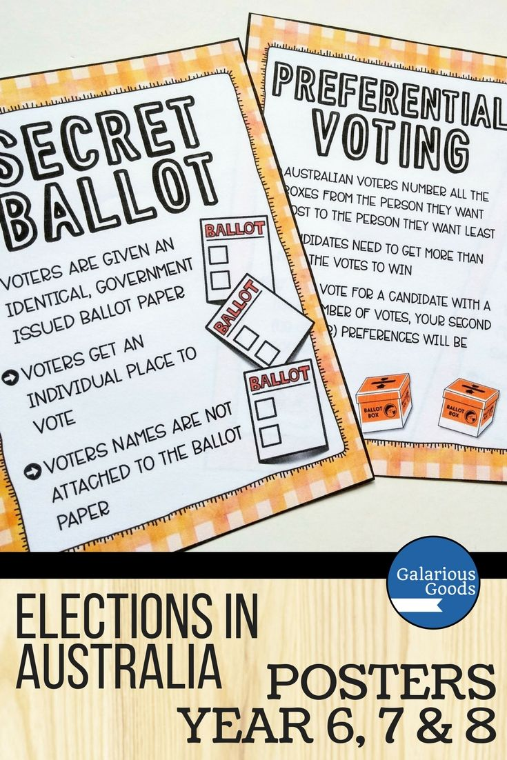 Share information about elections in Australia with this Australian government poster set. Looking at secret ballots, compulsory voting, preferential voting and election day in Australia, these posters will make an attractive classroom display in your social studies classroom #galariousgoods