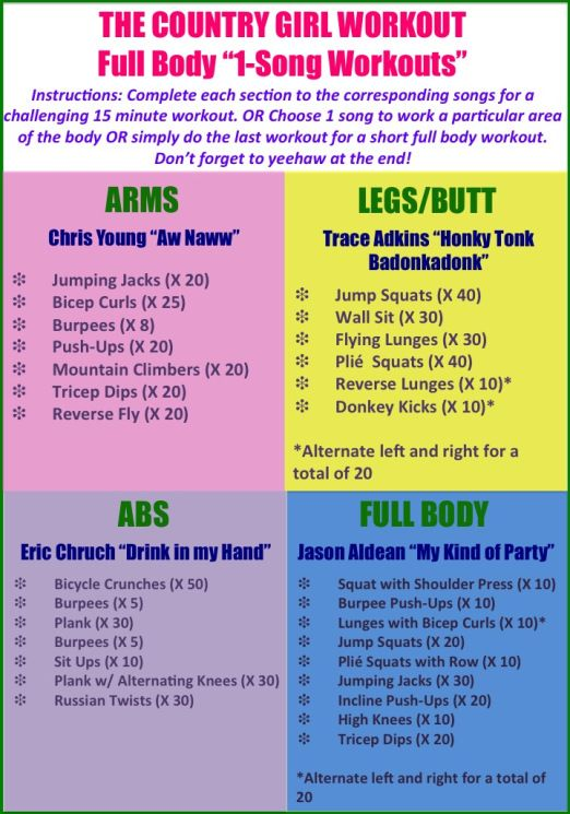 One Song Workout - Country umm it would take me a total of 3 repeats per song to finish all that wth