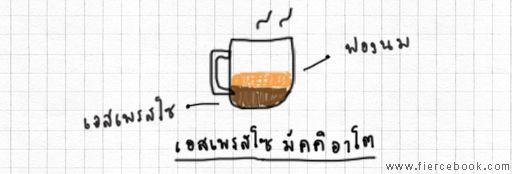 Coffee, mocha, espresso, cafe, coffee, starbuck, latte, กาแฟ, ร้านกาแฟ, กาแฟอร่อย, สตาร์บัค, ร้านสตาร์บัคส์, คอฟฟี่เวิลด์, คอฟฟี่เวิลด์ เมนู, เมนูกาแฟ, คาเฟอีน, นอนไม่หลับ, frappuccino, ดื่ม, บาริสต้า, เอสเพรสโซ, คาปูชิโน่, สั่งกาแฟ, สั่งกาแฟผิด, สั่งกาแฟไม่ถูก, สูตรกาแฟ, ชงกาแฟ, เครื่องดื่ม