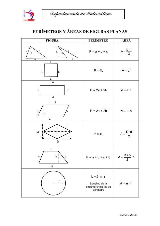Pin De Abad P En Mate Perimetro De Figuras Geometricas Area Y