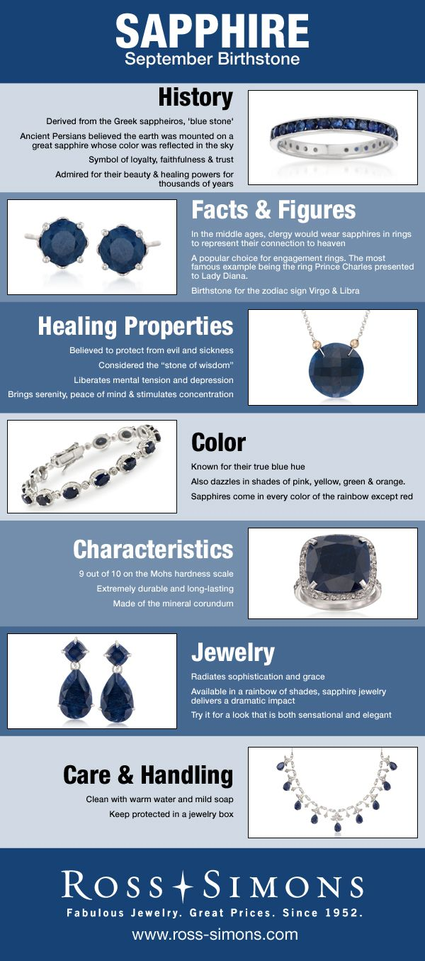 Happy Birthday September Babies! Learn more about your Sapphire birthstone in this infographic. #jewelry #RossSimons