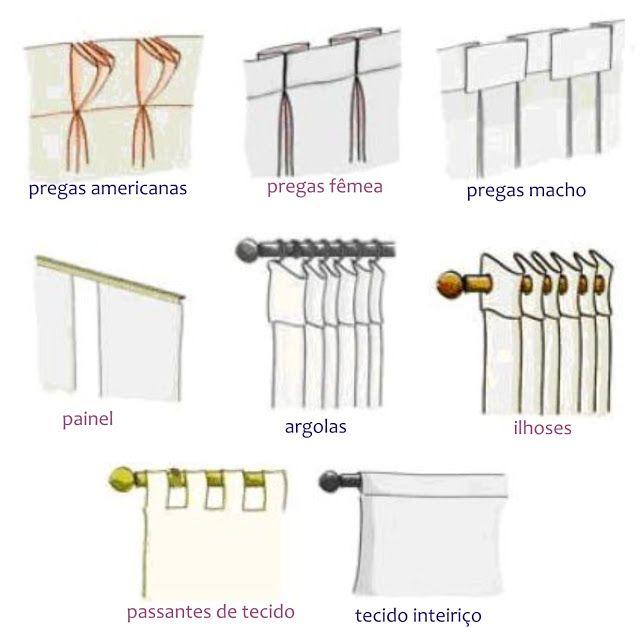 25 melhores ideias sobre tipos de cortinas no pinterest - Tipos de cortinas modernas ...