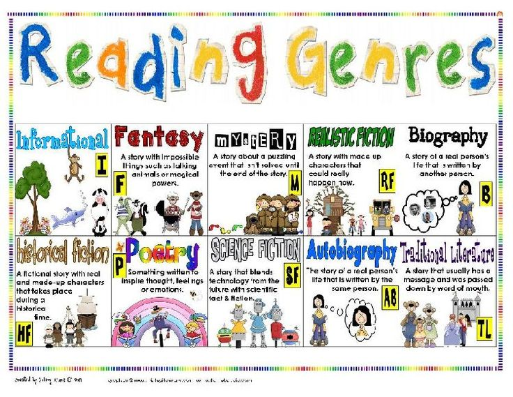Reading Genres poster - use with read around the world.  Put autobiography & biography together; poetry and traditional lit together; students read different genres on different continents.  Ex. North American is fantasy, Europe is Historical fiction.  Could visit different countries/cities within continent if reading multiple books of same genre