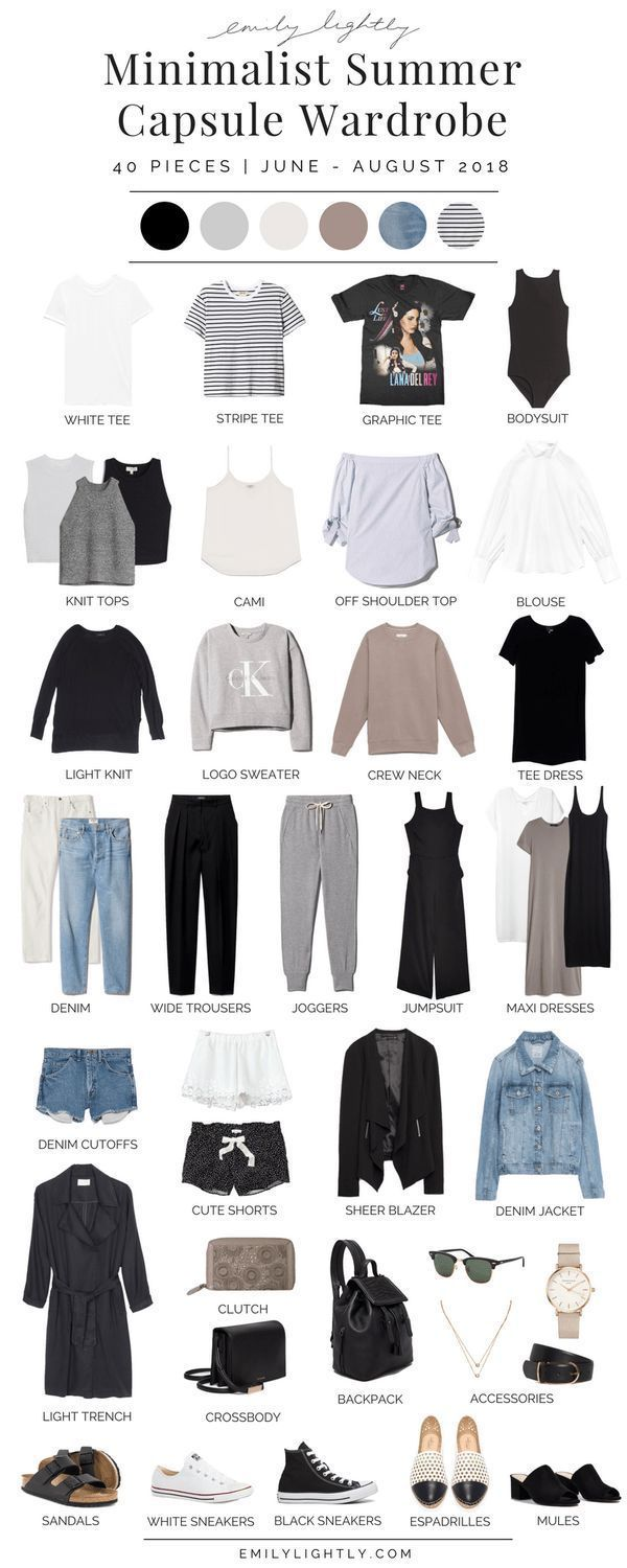 My Summer 2018 Capsule Wardrobe