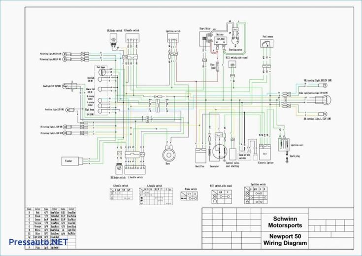 Luxury Pride Mobility Scooter Wiring Diagram For Diagram