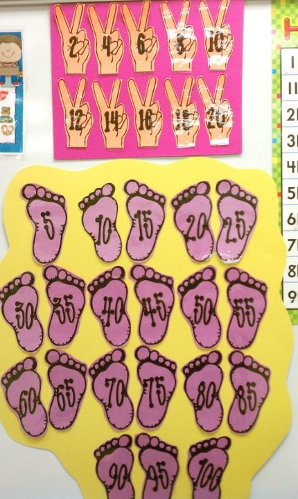 skip counting (2's and 5's) feet/hands: Math Stuff, Classroom Math, Skip Counting, Math Centers, Teaching Math, Math Ideas, Classroom Ideas, School Math