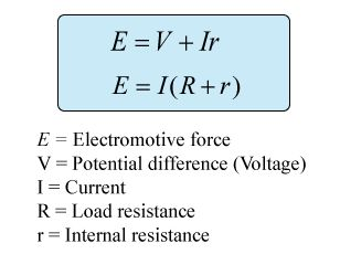 Electricity Force Equation
