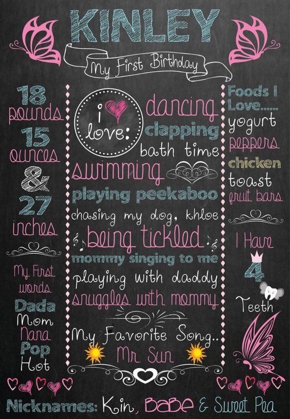 Birthday Chalkboard sz. 11x14 by NoahsArkDesign on Etsy