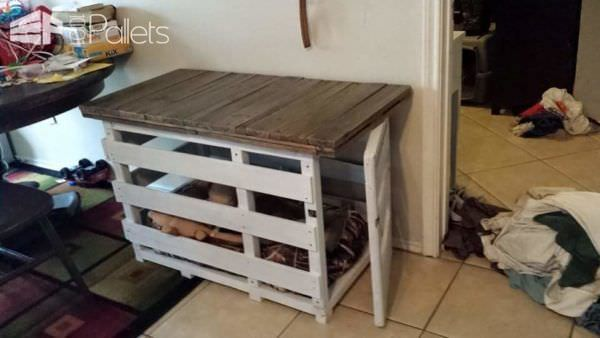 Rustic Dog Crate From Upcycled Pallets Animal Pallet Houses & Pallet Supplies