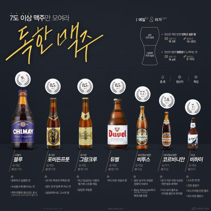 """""""저도수가 대세?"""" 진하게 즐기는 고도수 맥주의 풍미 [인포그래픽] #beer / #Infographic ⓒ 비주얼다이브 무단 복사·전재·재배포 금지"""