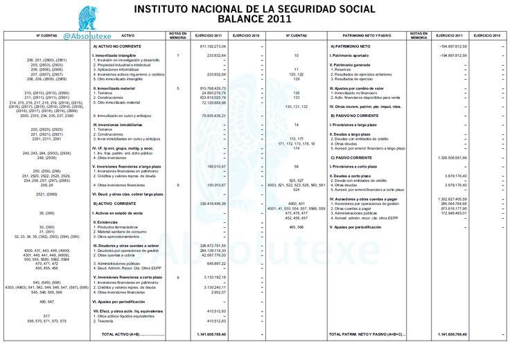 Instituto Nacional de la Seguridad Social ·   Balance 2011   http://yfrog.com/09tclvp