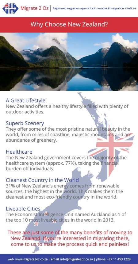 Keen to move to New Zealand? Migrate 2 Oz now offers migration services to the Land of the Long White Cloud. http://goo.gl/IX2I6H