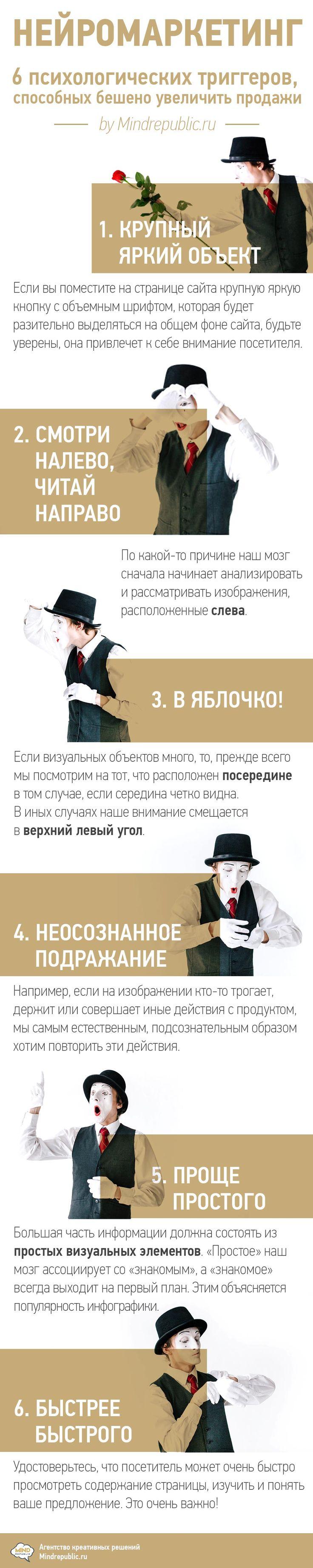 Нейромаркетинг. Инфографика про 14 триггеров, повышающих продажи. Infographics sales marketing. mime gold landing