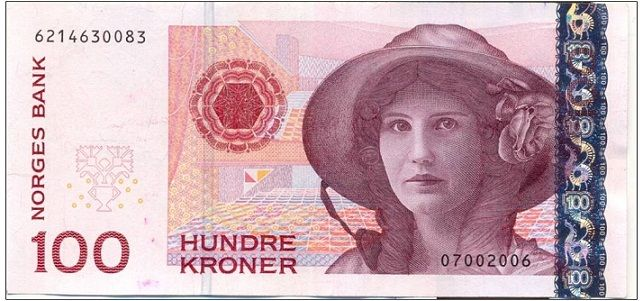 Norwegian Krone | Norwegian-Krone