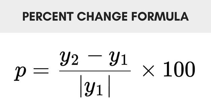 calculate percent change calculator
