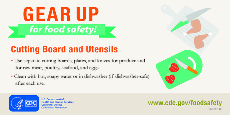 Pin on Food Safety Fact Sheets & Infographics