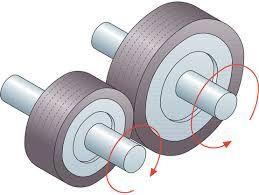 ruedas de friccion - Buscar con Google