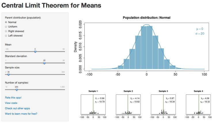 ideas for statistics projects