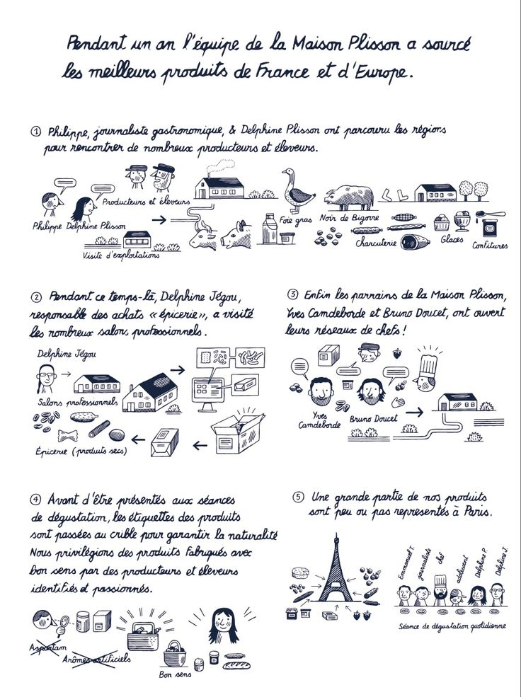 La Belle Illustration: Jochen Gerner, La maison Plisson, 2015