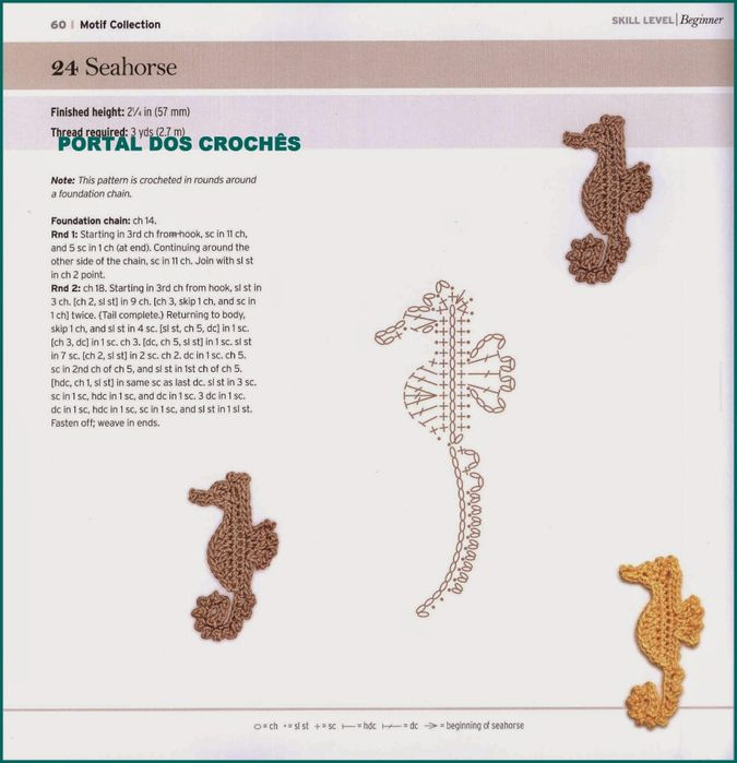 Russian page with scanned(?) crochet patterns in English