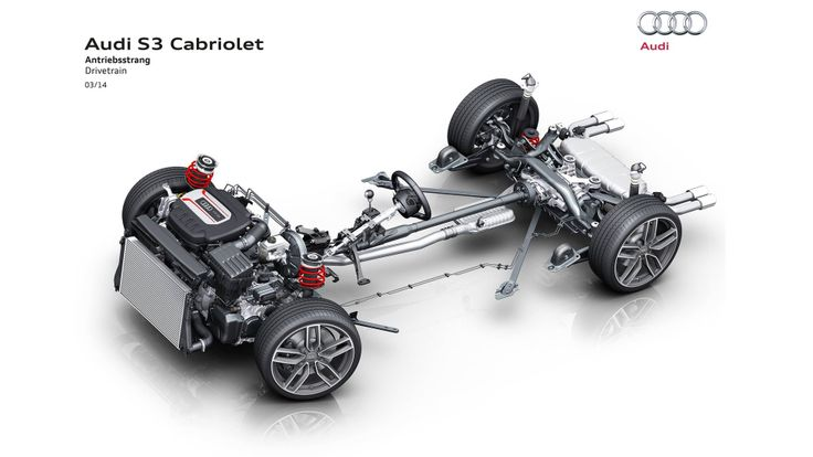 2015 Audi S3 Cabriolet drive train 2015 Audi S3 Cabriolet Include TurboCharger 2.0 TFSI