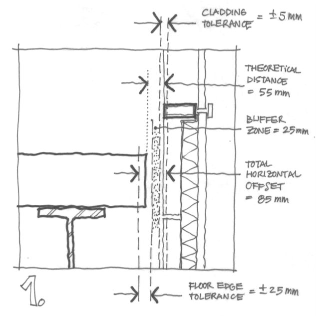 Grc Fixing Base Detail : Curtain wall slab connection detail google search